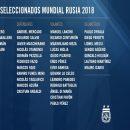 Argentina squad for fifa 2018