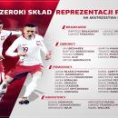Poland provisional squad