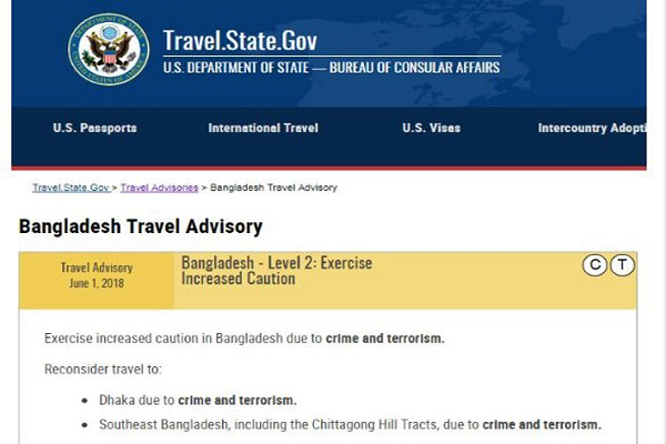 United-States-Issues-for-bangladesh