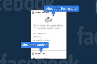 Facebook Publishing policy
