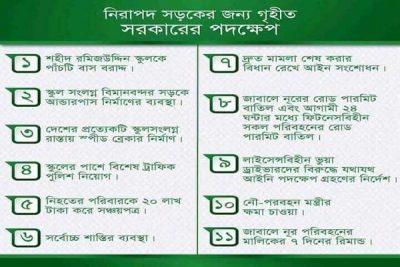 Government steps for safe road